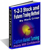 1-2-3 Stock and Futures Trading Method